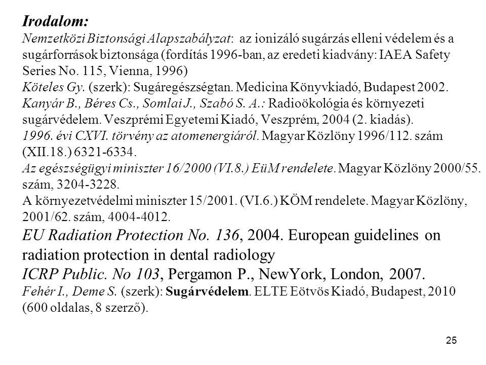 25 Irodalom: Nemzetközi Biztonsági Alapszabályzat: az ionizáló sugárzás elleni védelem és a sugárforrások biztonsága (fordítás 1996-ban, az eredeti ki