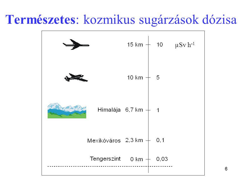 7 A földkérgi sugárterhelést meghatározó természetes radioaktív bomlássorok Pb-208 stabil Rn-220 32 s Th-232 T=14 mrd év...