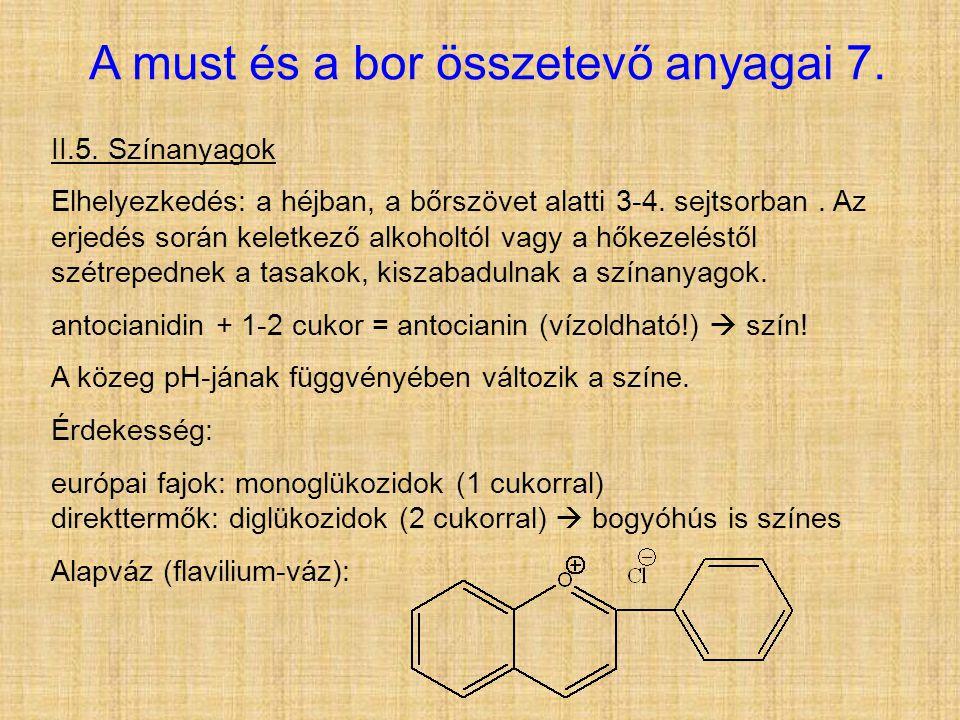 A must és a bor összetevő anyagai 7. II.5. Színanyagok Elhelyezkedés: a héjban, a bőrszövet alatti 3-4. sejtsorban. Az erjedés során keletkező alkohol