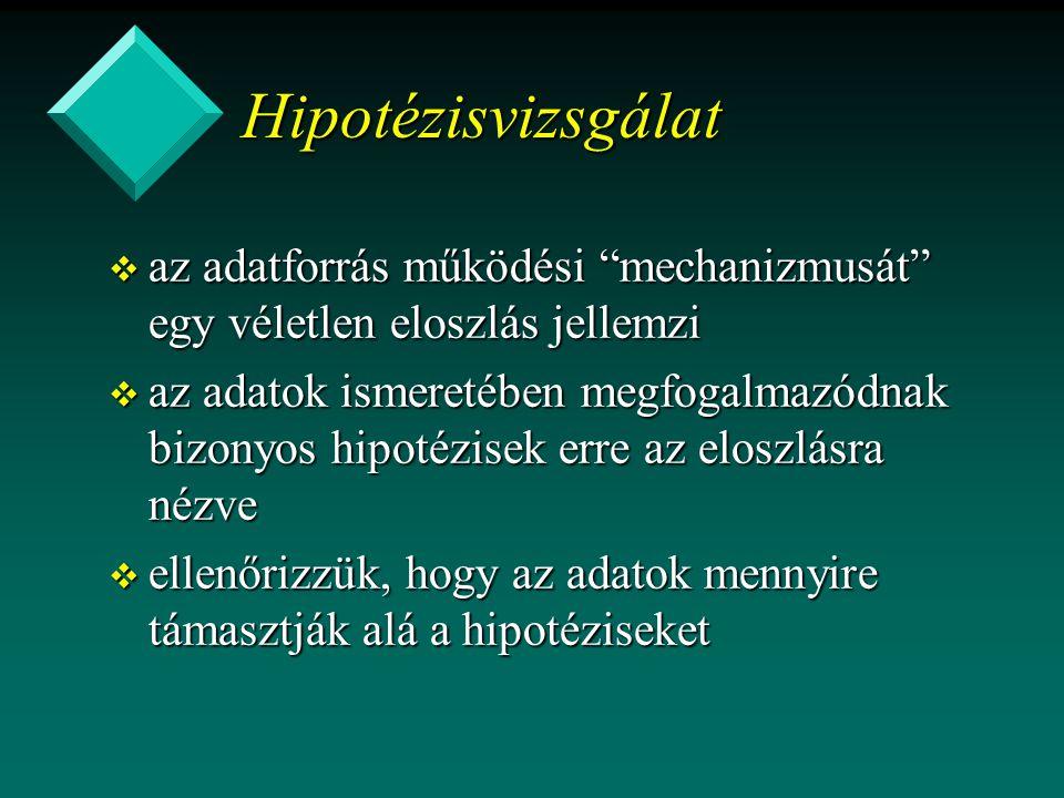 """Hipotézisvizsgálat v az adatforrás működési """"mechanizmusát"""" egy véletlen eloszlás jellemzi v az adatok ismeretében megfogalmazódnak bizonyos hipotézis"""