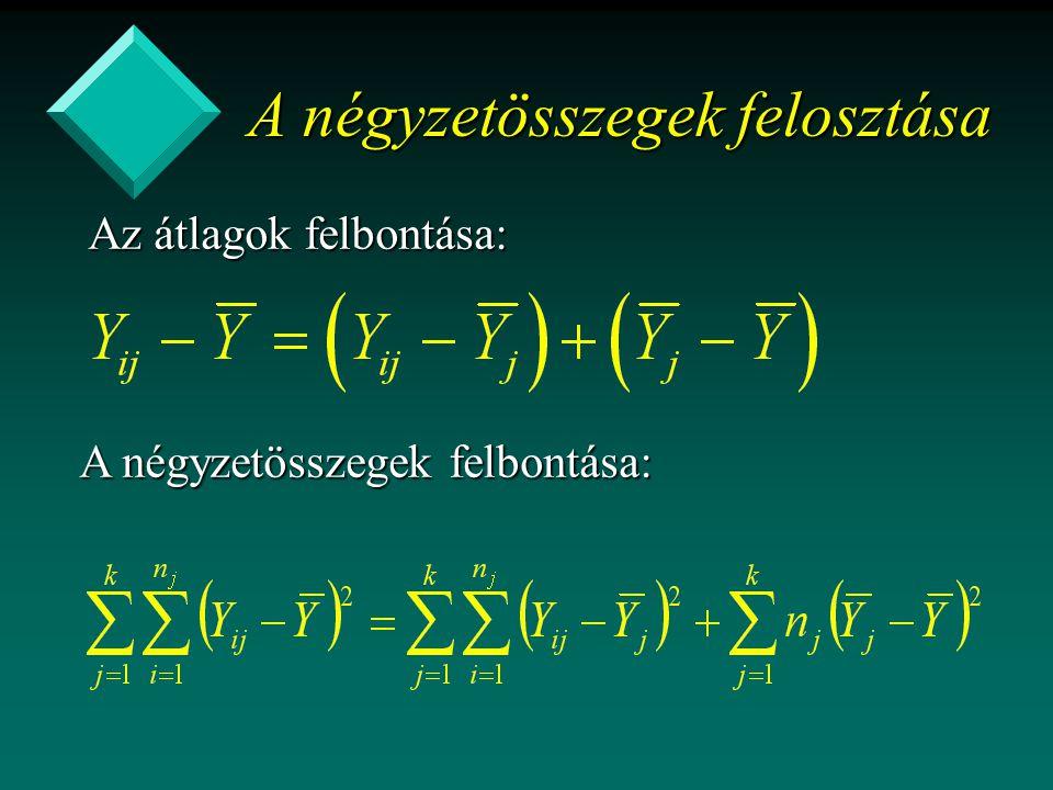 A négyzetösszegek felosztása Az átlagok felbontása: A négyzetösszegek felbontása: