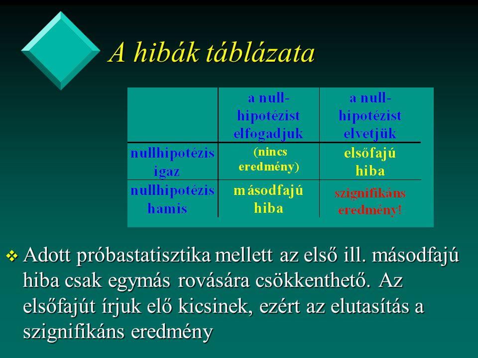 A hibák táblázata v Adott próbastatisztika mellett az első ill. másodfajú hiba csak egymás rovására csökkenthető. Az elsőfajút írjuk elő kicsinek, ezé