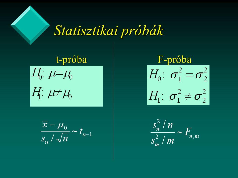 Statisztikai próbák t-próbaF-próba