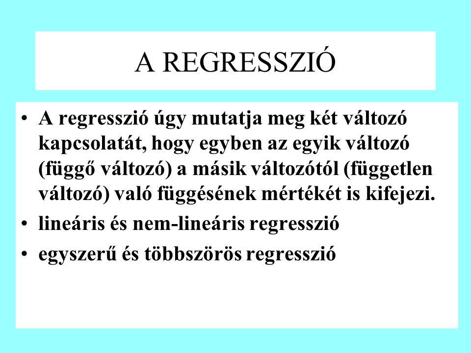 A REGRESSZIÓ •A regresszió úgy mutatja meg két változó kapcsolatát, hogy egyben az egyik változó (függő változó) a másik változótól (független változó