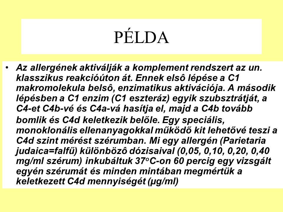 PÉLDA •Az allergének aktiválják a komplement rendszert az un. klasszikus reakcióúton át. Ennek elsô lépése a C1 makromolekula belsô, enzimatikus aktiv