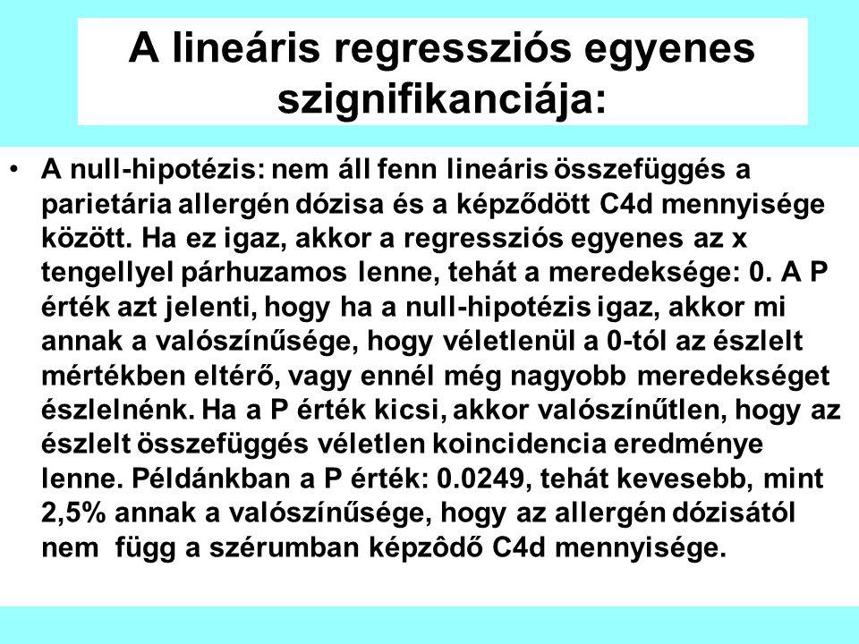 A lineáris regressziós egyenes szignifikanciája: •A null-hipotézis: nem áll fenn lineáris összefüggés a parietária allergén dózisa és a képződött C4d