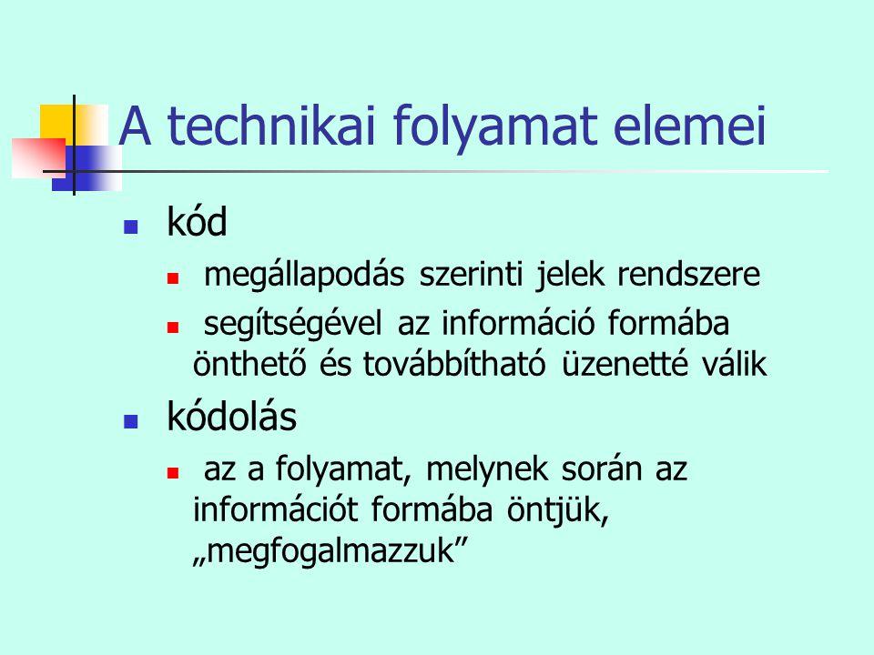 A technikai folyamat elemei  kód  megállapodás szerinti jelek rendszere  segítségével az információ formába önthető és továbbítható üzenetté válik