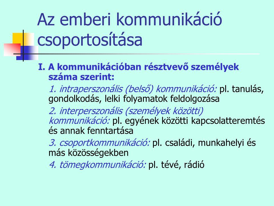 Az emberi kommunikáció csoportosítása I. A kommunikációban résztvevő személyek száma szerint: 1. intraperszonális (belső) kommunikáció: pl. tanulás, g