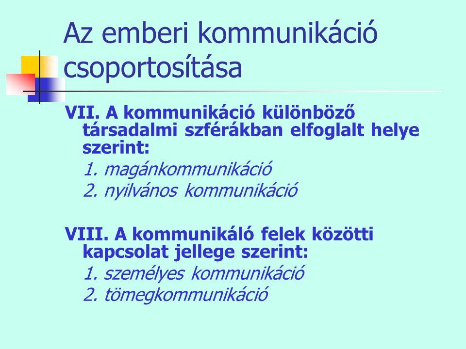 Az emberi kommunikáció csoportosítása VII. A kommunikáció különböző társadalmi szférákban elfoglalt helye szerint: 1. magánkommunikáció 2. nyilvános k