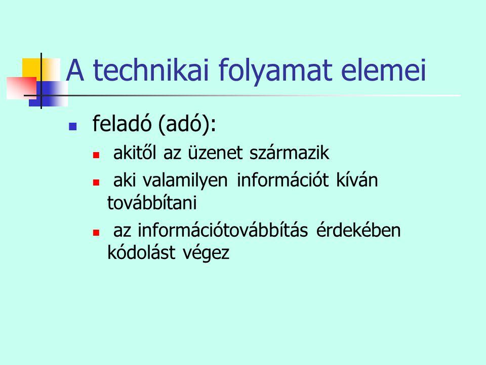 A technikai folyamat elemei  feladó (adó):  akitől az üzenet származik  aki valamilyen információt kíván továbbítani  az információtovábbítás érde
