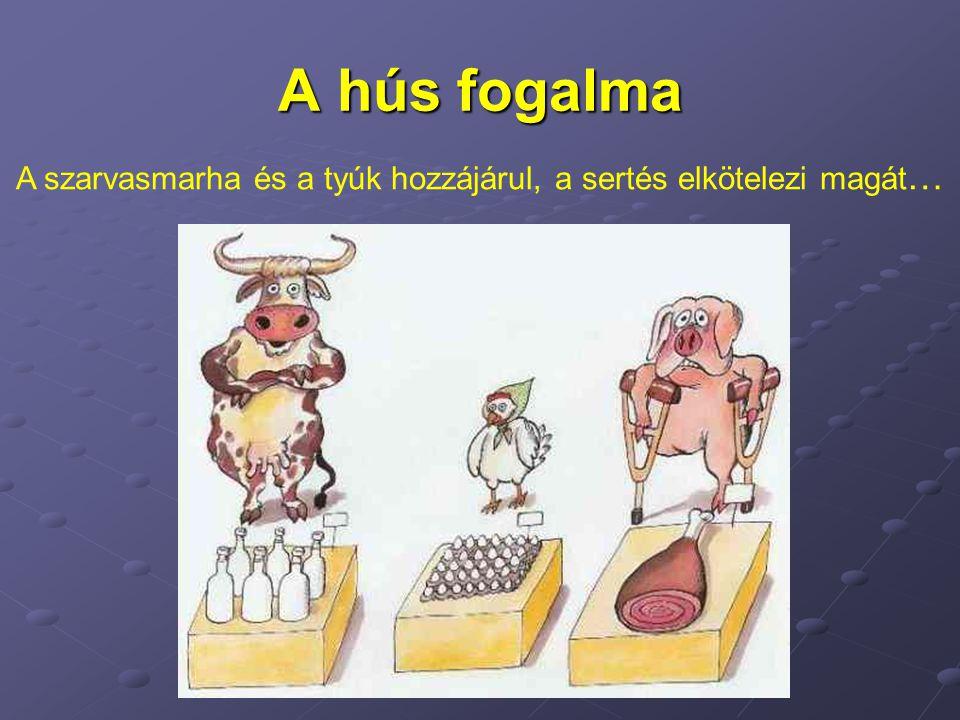 A hús fogalma A szarvasmarha és a tyúk hozzájárul, a sertés elkötelezi magát …