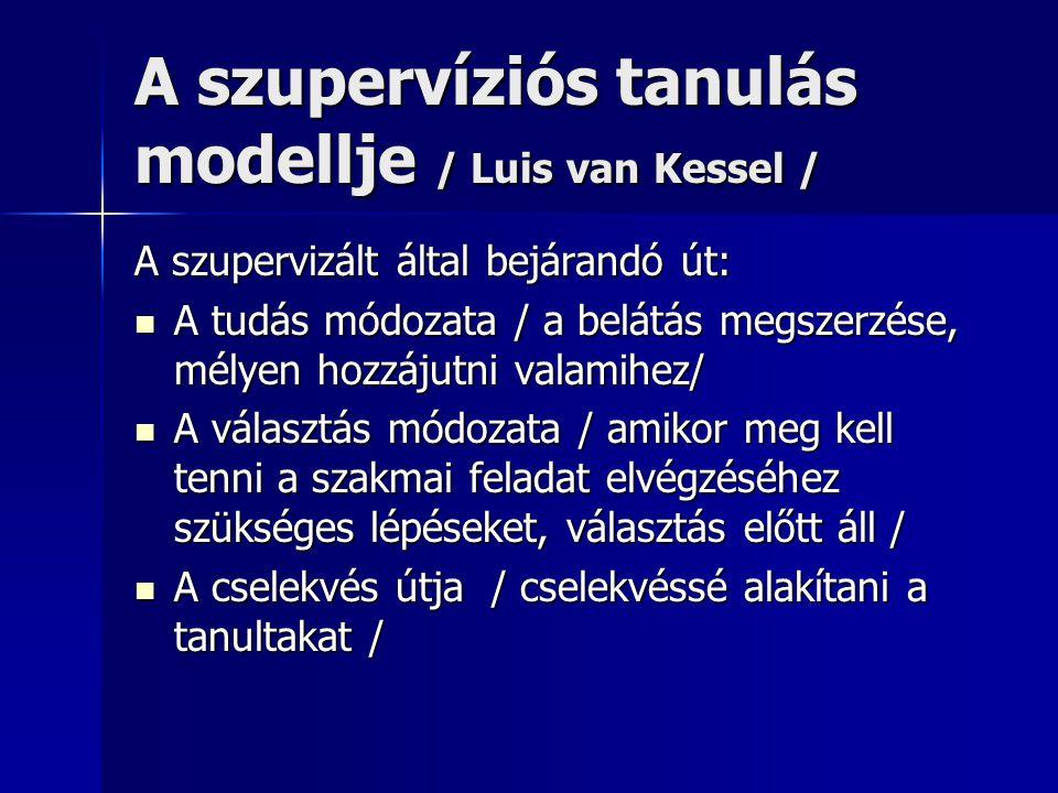 A szupervíziós tanulás modellje / Luis van Kessel / A szupervizált által bejárandó út:  A tudás módozata / a belátás megszerzése, mélyen hozzájutni v