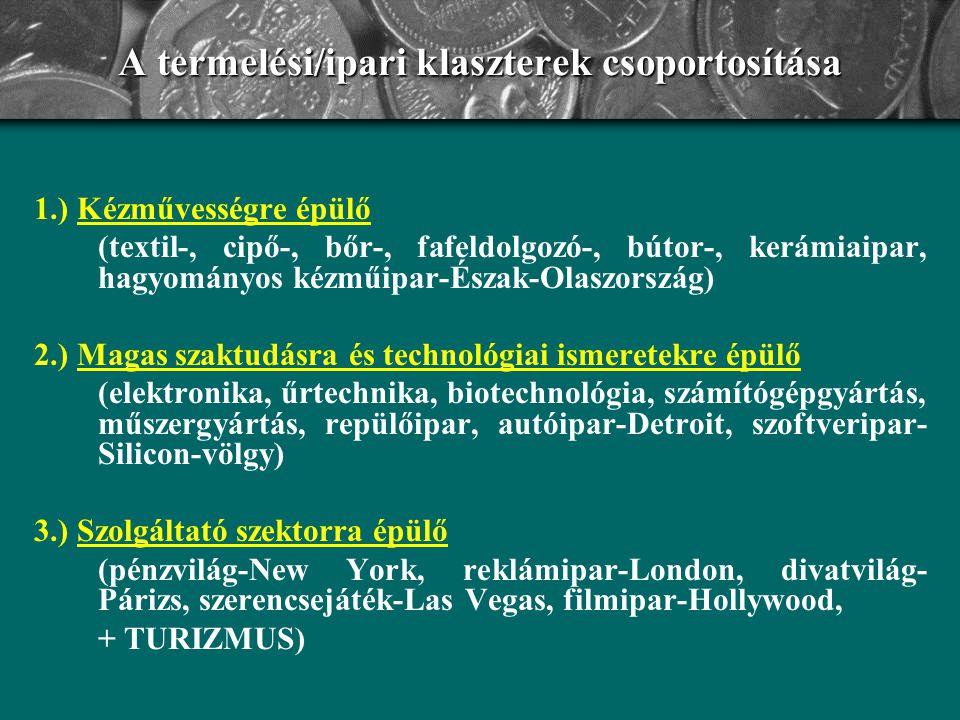 A termelési/ipari klaszterek csoportosítása 1.) Kézművességre épülő (textil-, cipő-, bőr-, fafeldolgozó-, bútor-, kerámiaipar, hagyományos kézműipar-É
