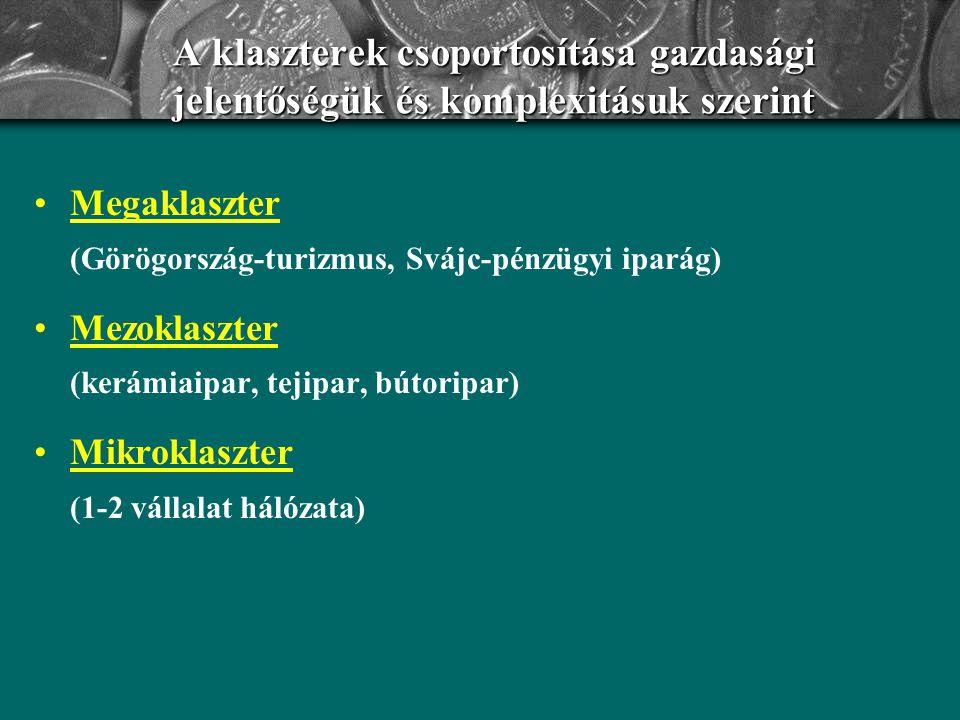 A klaszterek csoportosítása gazdasági jelentőségük és komplexitásuk szerint •Megaklaszter (Görögország-turizmus, Svájc-pénzügyi iparág) •Mezoklaszter