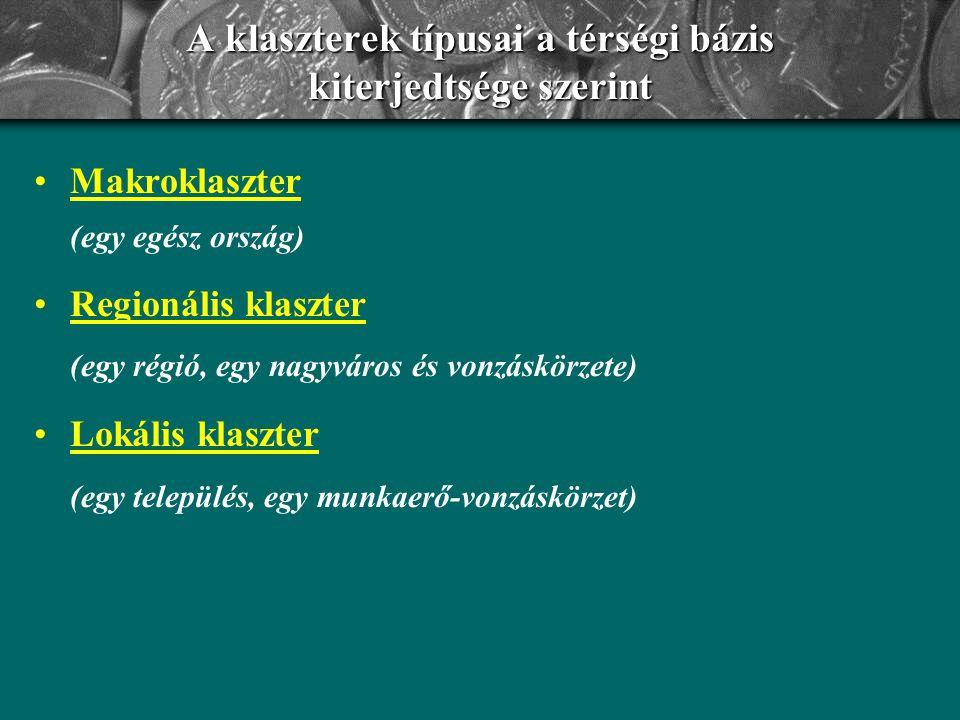 A klaszterek típusai a térségi bázis kiterjedtsége szerint •Makroklaszter (egy egész ország) •Regionális klaszter (egy régió, egy nagyváros és vonzásk