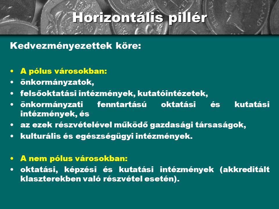 Horizontális pillér Kedvezményezettek köre: •A pólus városokban: •önkormányzatok, •felsőoktatási intézmények, kutatóintézetek, •önkormányzati fenntart