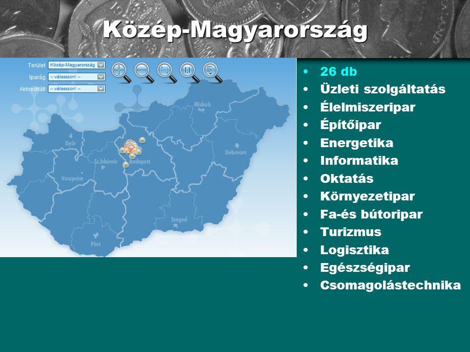 Közép-Magyarország •26 db •Üzleti szolgáltatás •Élelmiszeripar •Építőipar •Energetika •Informatika •Oktatás •Környezetipar •Fa-és bútoripar •Turizmus