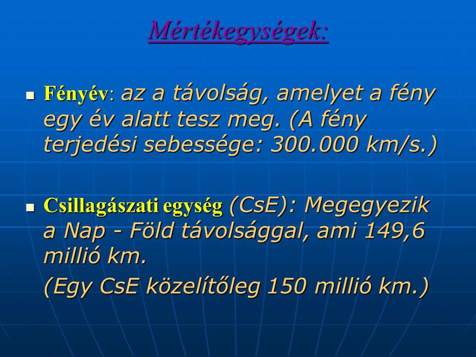 Mértékegységek:  Fényév: az a távolság, amelyet a fény egy év alatt tesz meg. (A fény terjedési sebessége: 300.000 km/s.)  Csillagászati egység (CsE