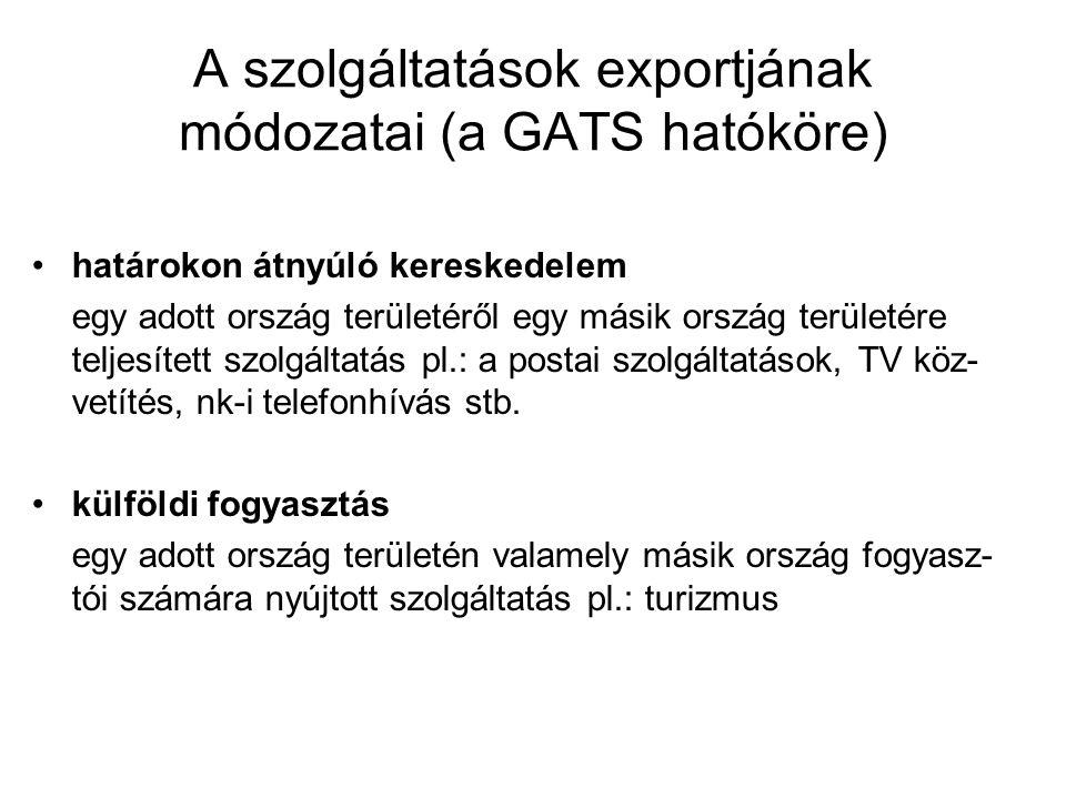 A szolgáltatások exportjának módozatai (a GATS hatóköre) •határokon átnyúló kereskedelem egy adott ország területéről egy másik ország területére telj
