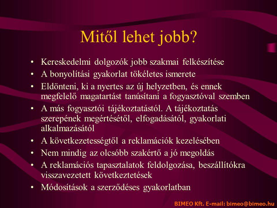 Mitől normalizálódik majd a reklamációs helyzet Magyarországon? •????????? •Válaszoljuk meg együtt! BIMEO Kft. E-mail: bimeo@bimeo.hu