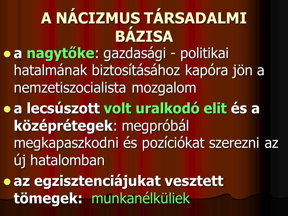 A NÁCIZMUS TÁRSADALMI BÁZISA  a nagytőke: gazdasági - politikai hatalmának biztosításához kapóra jön a nemzetiszocialista mozgalom  a lecsúszott vol