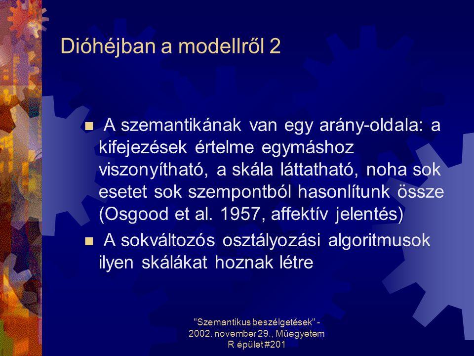 Szemantikus beszélgetések - 2002.
