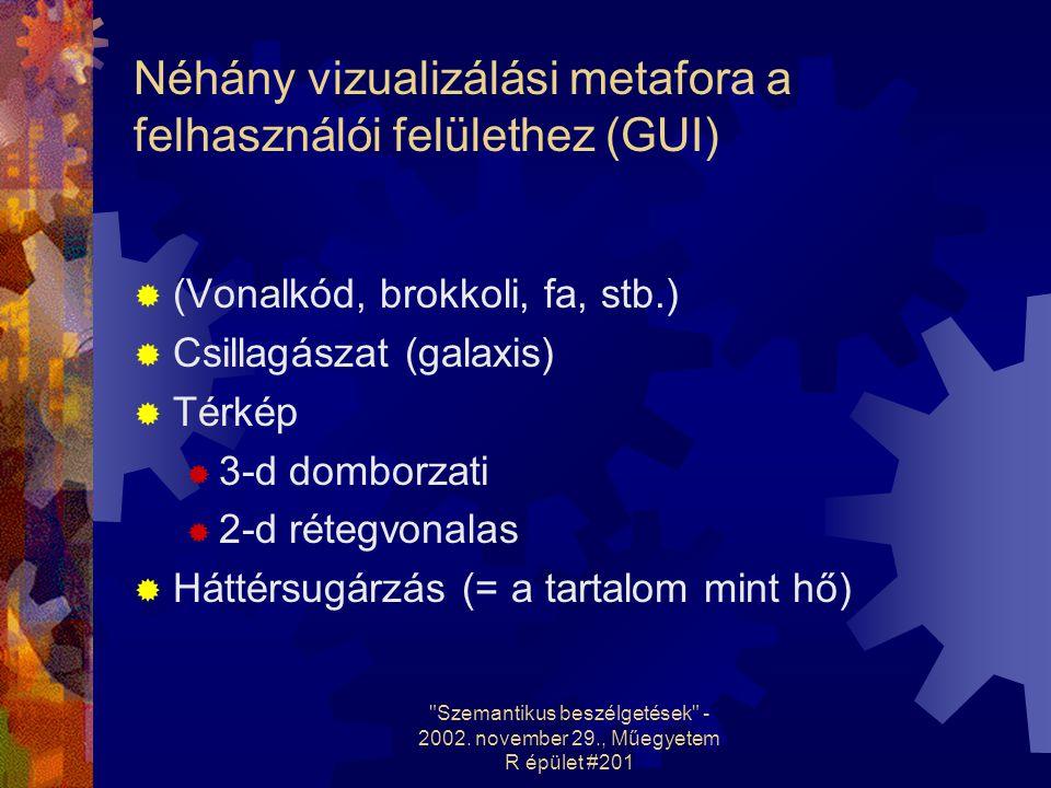 Néhány vizualizálási metafora a felhasználói felülethez (GUI)  (Vonalkód, brokkoli, fa, stb.)  Csillagászat (galaxis)  Térkép  3-d domborzati  2-d rétegvonalas  Háttérsugárzás (= a tartalom mint hő)