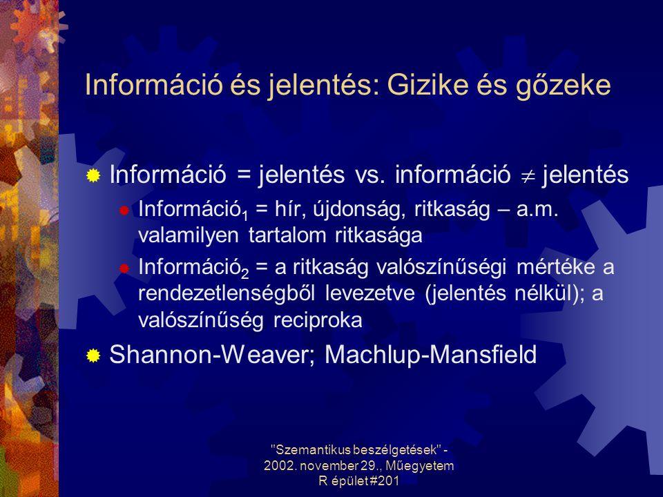 Szemantikus beszélgetések - 2002.november 29., Műegyetem R épület #201 Valós vs.