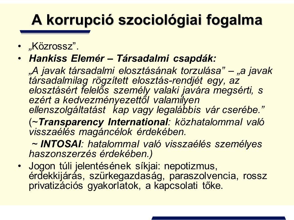 """A korrupció szociológiai fogalma •""""Közrossz"""". •Hankiss Elemér – Társadalmi csapdák: """"A javak társadalmi elosztásának torzulása"""" – """"a javak társadalmil"""