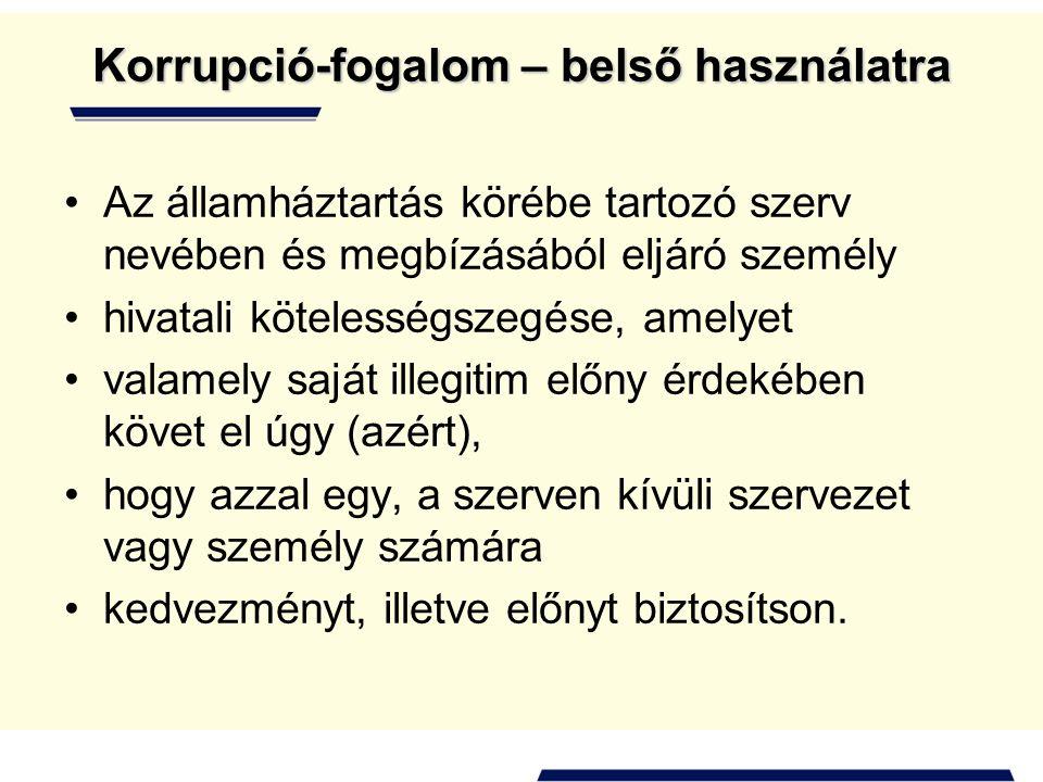 Korrupció-fogalom – belső használatra •Az államháztartás körébe tartozó szerv nevében és megbízásából eljáró személy •hivatali kötelességszegése, amel