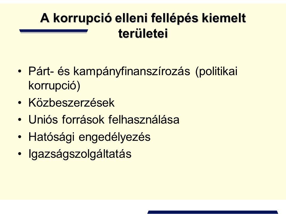 A korrupció elleni fellépés kiemelt területei •Párt- és kampányfinanszírozás (politikai korrupció) •Közbeszerzések •Uniós források felhasználása •Ható