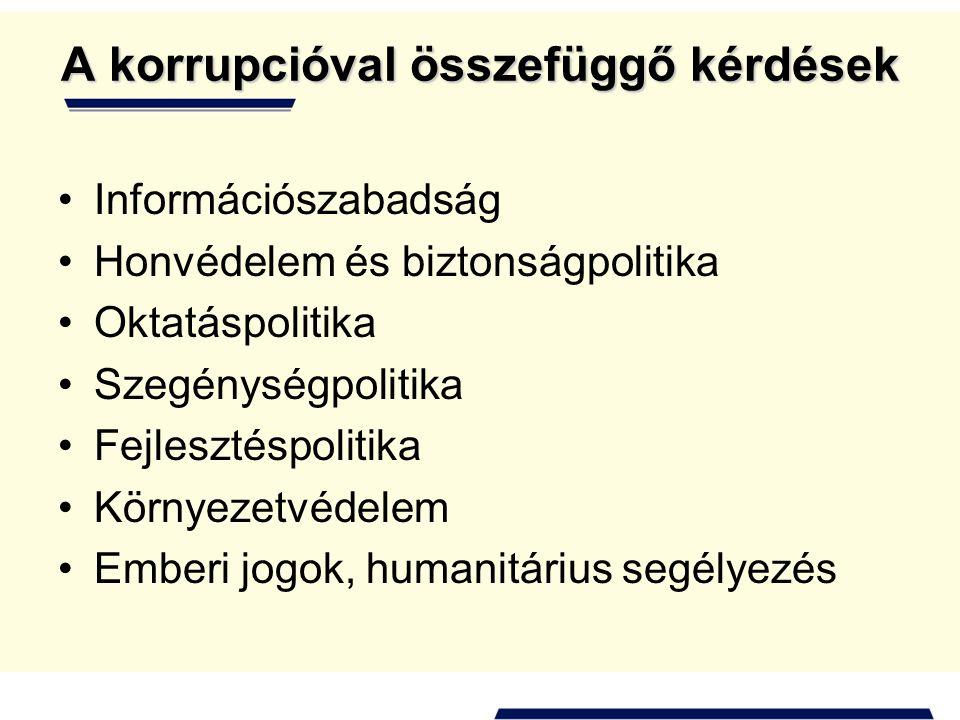 A korrupcióval összefüggő kérdések •Információszabadság •Honvédelem és biztonságpolitika •Oktatáspolitika •Szegénységpolitika •Fejlesztéspolitika •Környezetvédelem •Emberi jogok, humanitárius segélyezés
