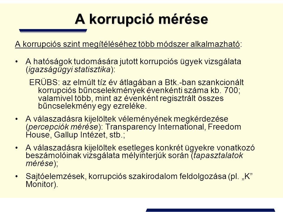 A korrupció mérése A korrupciós szint megítéléséhez több módszer alkalmazható: •A hatóságok tudomására jutott korrupciós ügyek vizsgálata (igazságügyi