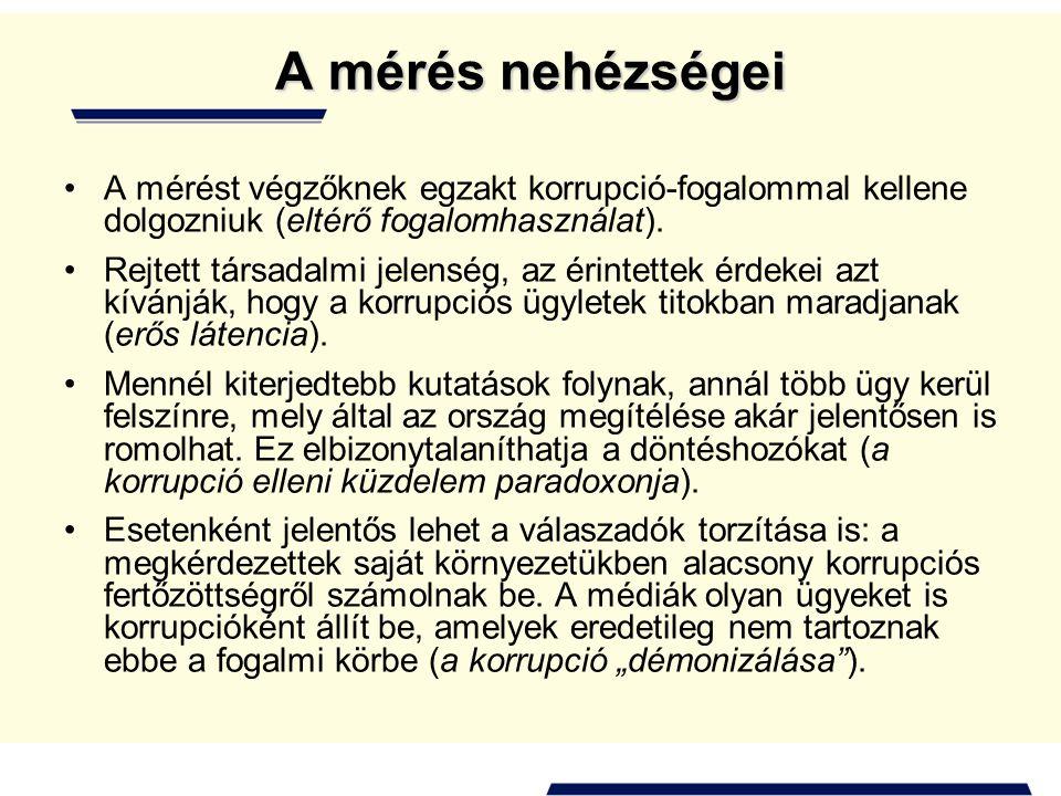 A mérés nehézségei •A mérést végzőknek egzakt korrupció-fogalommal kellene dolgozniuk (eltérő fogalomhasználat). •Rejtett társadalmi jelenség, az érin
