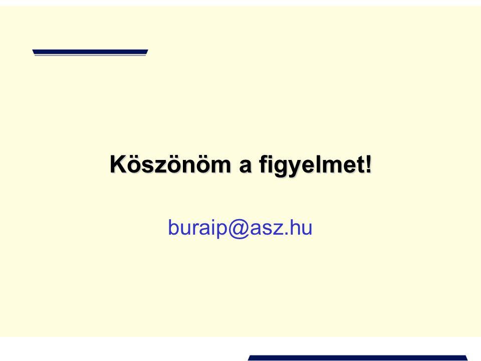 Köszönöm a figyelmet! buraip@asz.hu