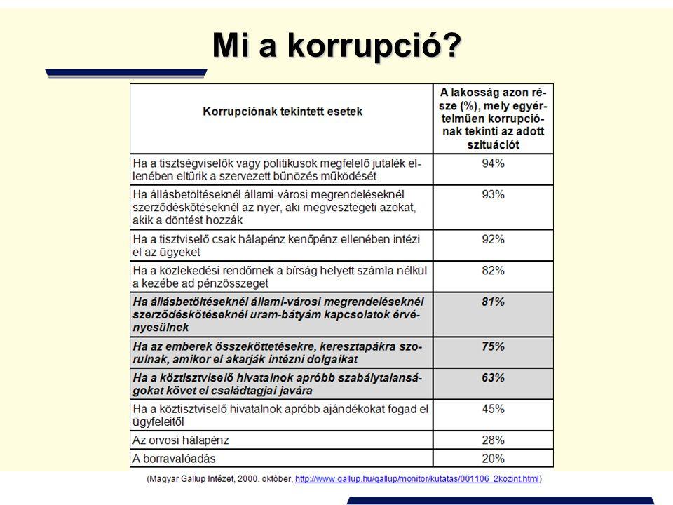 """A korrupció fogalma •""""Corruptio : megromlás, romlottság, fonákság, megvesztegetés."""