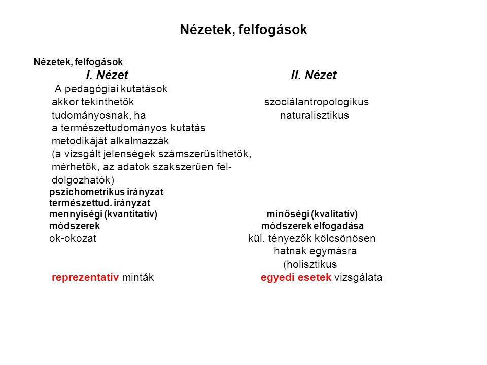 Nézetek, felfogások I.Nézet II.