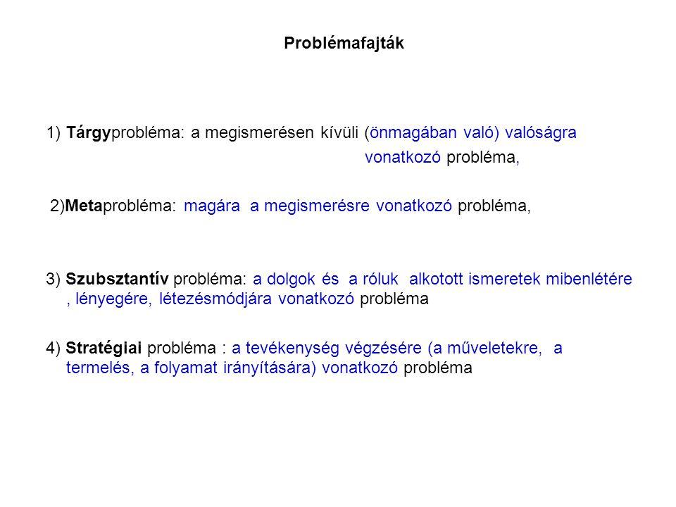 Problémafajták 1) Tárgyprobléma: a megismerésen kívüli (önmagában való) valóságra vonatkozó probléma, 2)Metaprobléma: magára a megismerésre vonatkozó probléma, 3) Szubsztantív probléma: a dolgok és a róluk alkotott ismeretek mibenlétére, lényegére, létezésmódjára vonatkozó probléma 4) Stratégiai probléma : a tevékenység végzésére (a műveletekre, a termelés, a folyamat irányítására) vonatkozó probléma