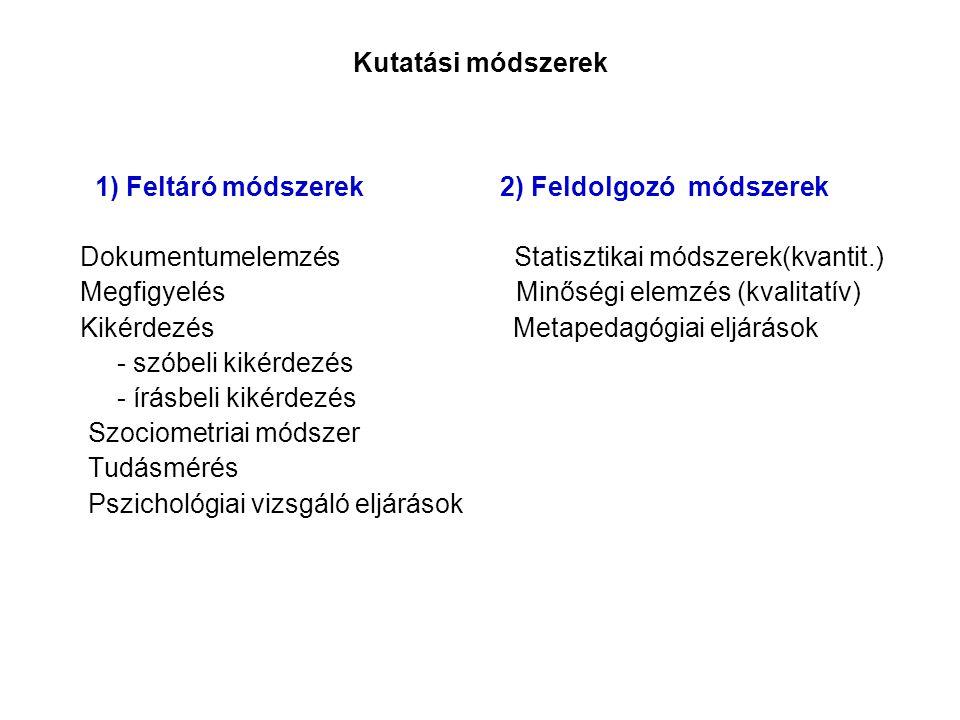 Kutatási módszerek 1) Feltáró módszerek 2) Feldolgozó módszerek Dokumentumelemzés Statisztikai módszerek(kvantit.) Megfigyelés Minőségi elemzés (kvalitatív) Kikérdezés Metapedagógiai eljárások - szóbeli kikérdezés - írásbeli kikérdezés Szociometriai módszer Tudásmérés Pszichológiai vizsgáló eljárások