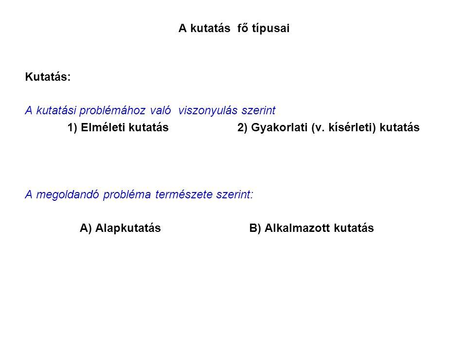 A kutatás fő típusai Kutatás: A kutatási problémához való viszonyulás szerint 1) Elméleti kutatás 2) Gyakorlati (v.
