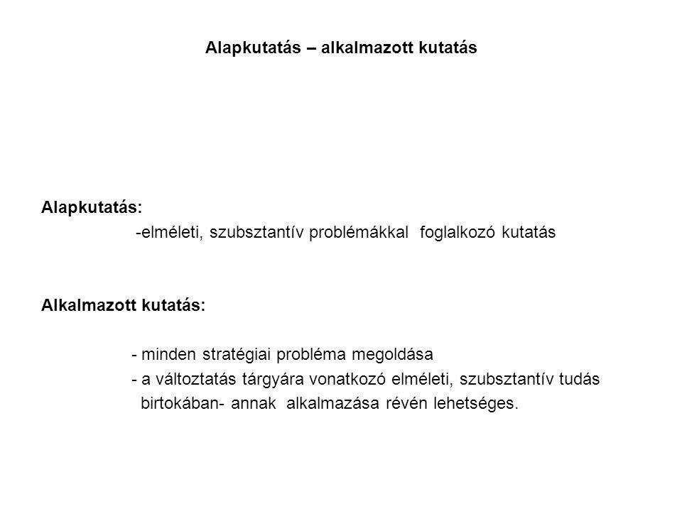 Bevezetés a pedagógiai kutatás módszereibe (alapkérdések) Irodalom: Falus Iván (2000,szerk.): Bevezetés a pedagógia kutatás módszereibe.