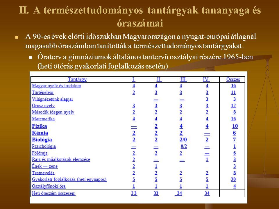 II. A természettudományos tantárgyak tananyaga és óraszámai   A 90-es évek előtti időszakban Magyarországon a nyugat-európai átlagnál magasabb órasz