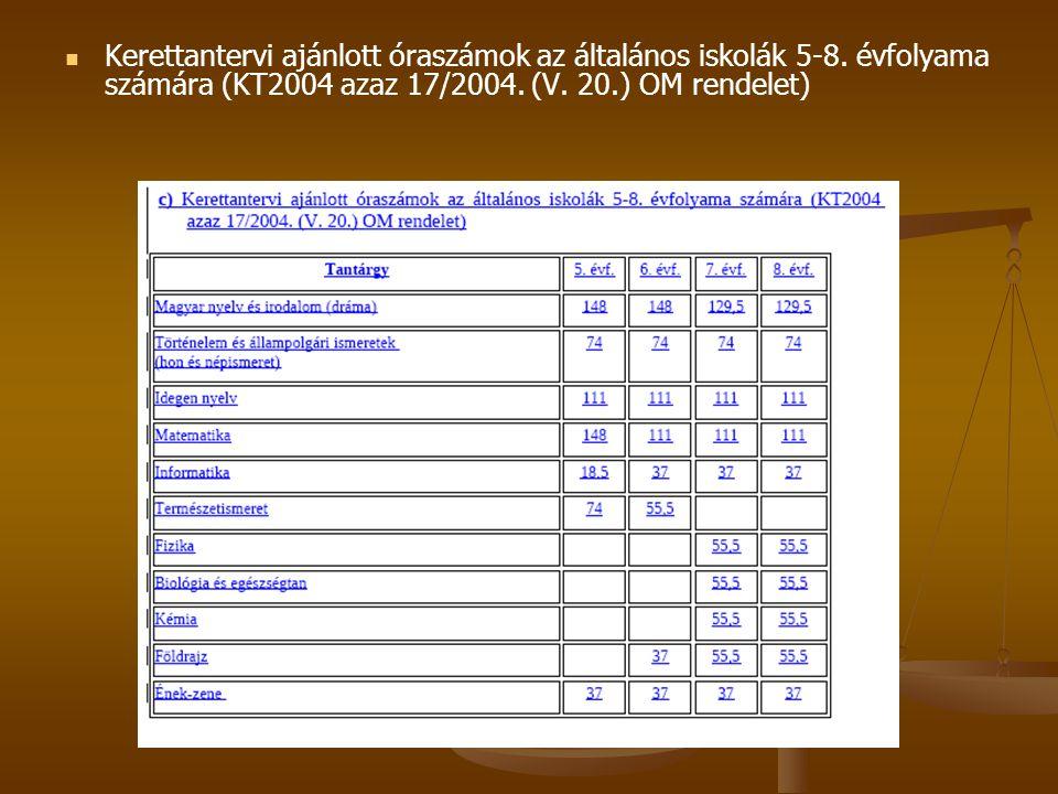   Kerettantervi ajánlott óraszámok az általános iskolák 5-8. évfolyama számára (KT2004 azaz 17/2004. (V. 20.) OM rendelet)