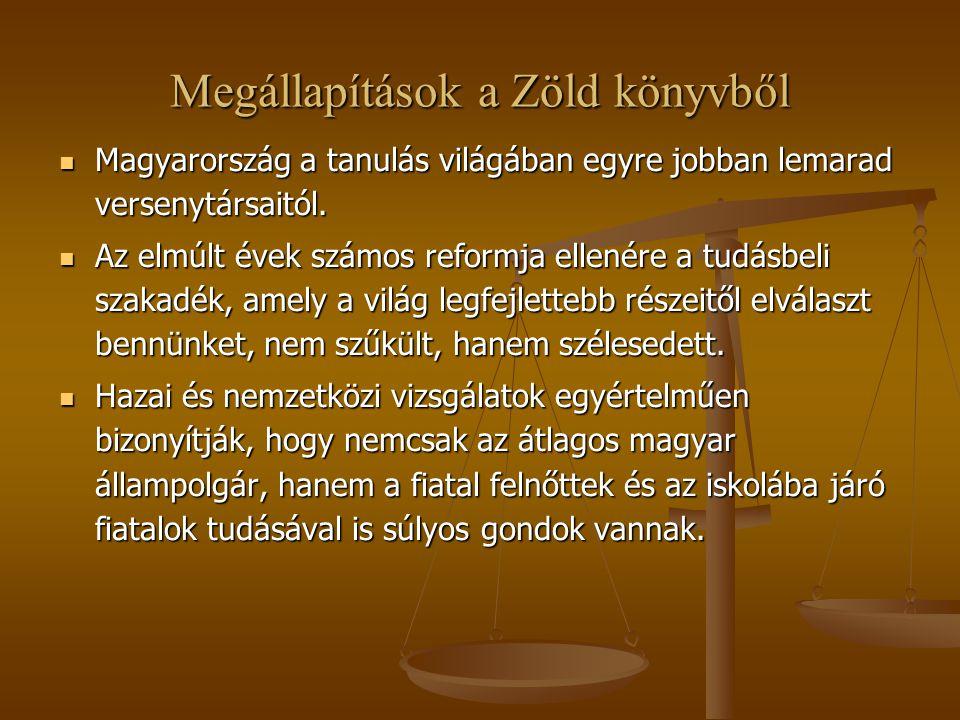   Kerettantervi ajánlott óraszámok a gimnáziumok 9-12.