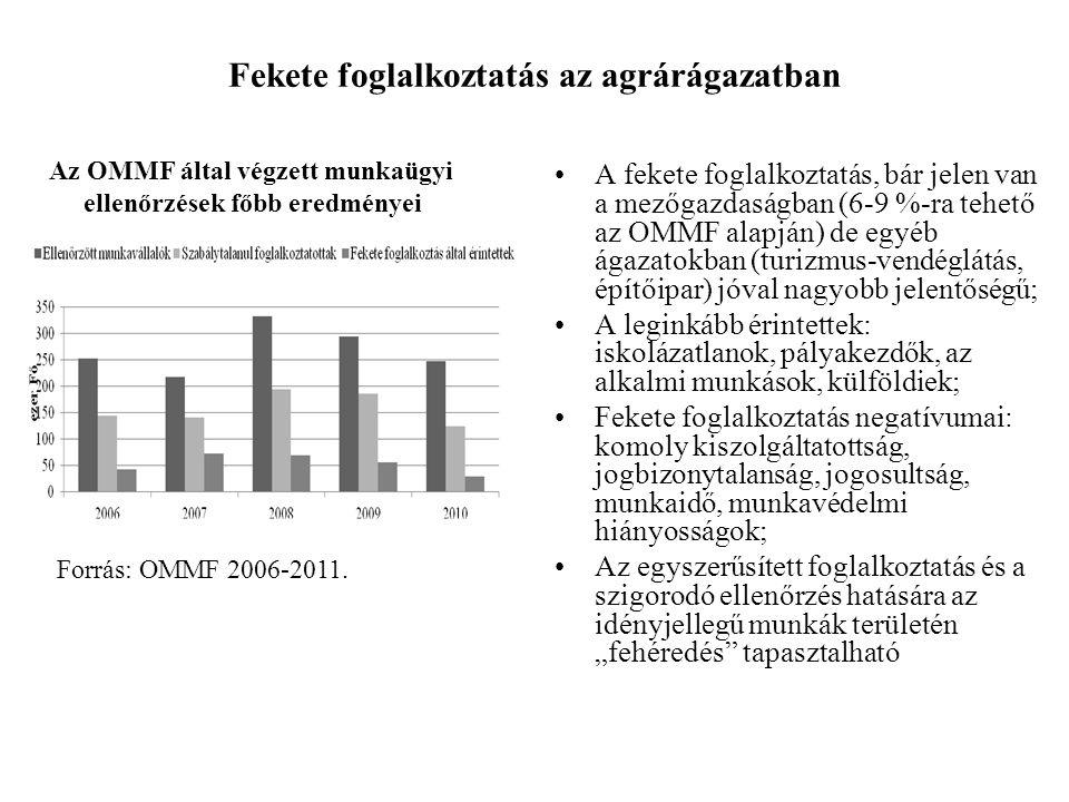 """Fekete foglalkoztatás az agrárágazatban •A fekete foglalkoztatás, bár jelen van a mezőgazdaságban (6-9 %-ra tehető az OMMF alapján) de egyéb ágazatokban (turizmus-vendéglátás, építőipar) jóval nagyobb jelentőségű; •A leginkább érintettek: iskolázatlanok, pályakezdők, az alkalmi munkások, külföldiek; •Fekete foglalkoztatás negatívumai: komoly kiszolgáltatottság, jogbizonytalanság, jogosultság, munkaidő, munkavédelmi hiányosságok; •Az egyszerűsített foglalkoztatás és a szigorodó ellenőrzés hatására az idényjellegű munkák területén """"fehéredés tapasztalható Forrás: OMMF 2006-2011."""