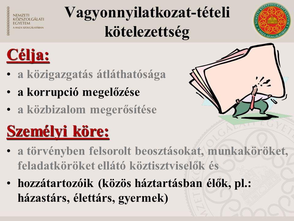 Vagyonnyilatkozat-tételi kötelezettségCélja: •a közigazgatás átláthatósága •a korrupció megelőzése •a közbizalom megerősítése Személyi köre: •a törvényben felsorolt beosztásokat, munkaköröket, feladatköröket ellátó köztisztviselők és •hozzátartozóik (közös háztartásban élők, pl.: házastárs, élettárs, gyermek)