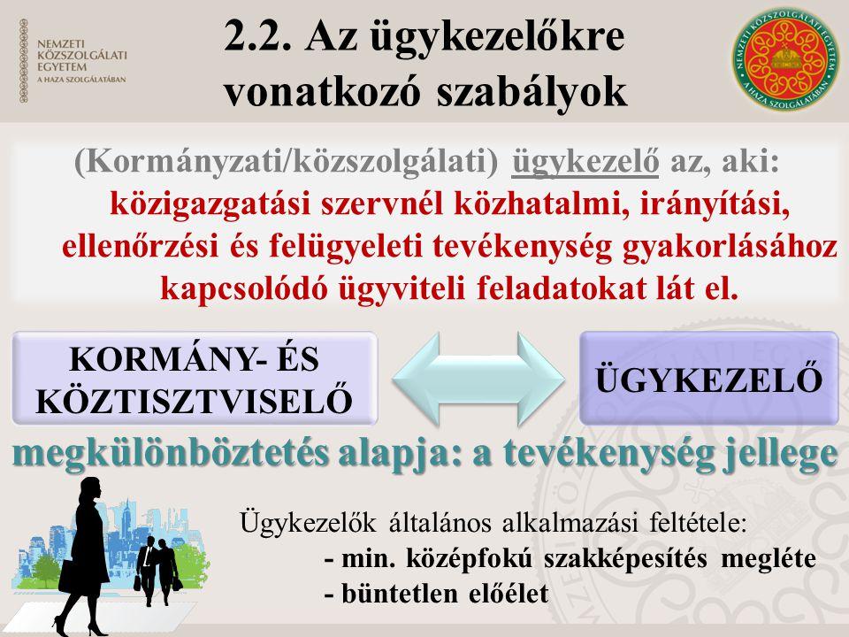 2.2. Az ügykezelőkre vonatkozó szabályok (Kormányzati/közszolgálati) ügykezelő az, aki: közigazgatási szervnél közhatalmi, irányítási, ellenőrzési és