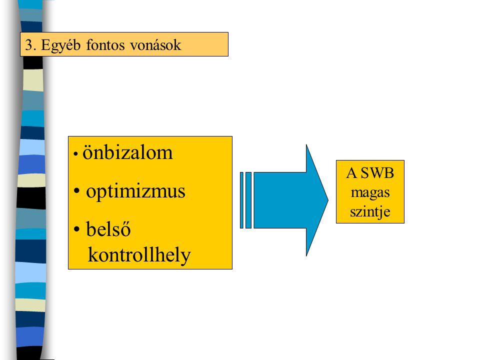 3. Egyéb fontos vonások • önbizalom • optimizmus • belső kontrollhely A SWB magas szintje