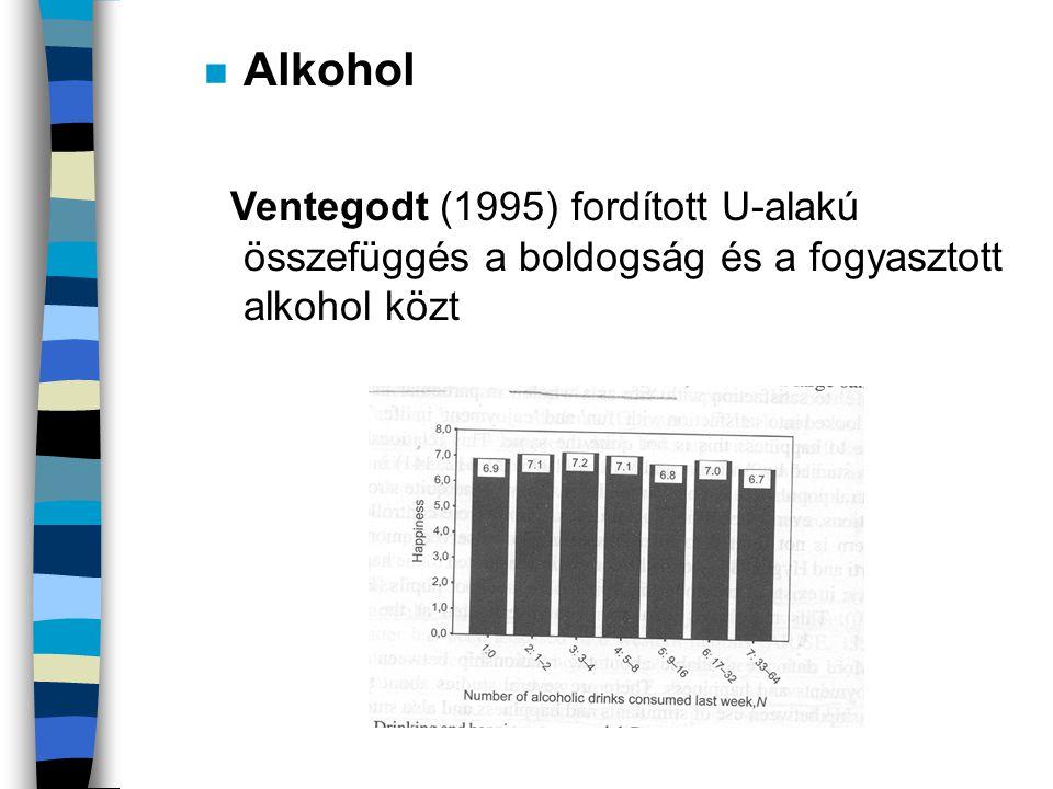 n Alkohol Ventegodt (1995) fordított U-alakú összefüggés a boldogság és a fogyasztott alkohol közt