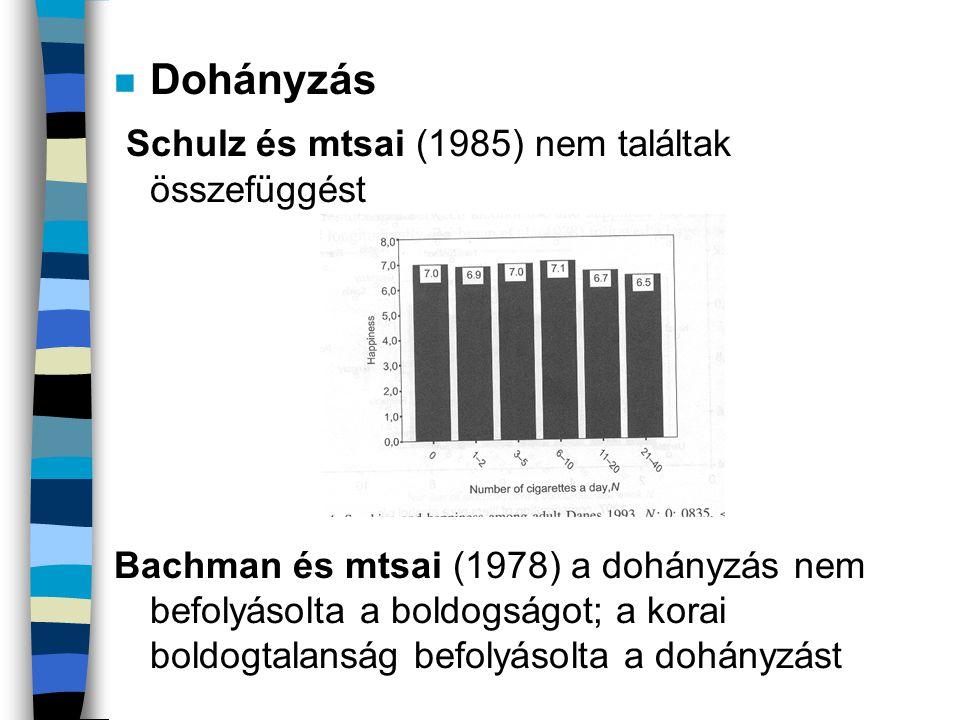n Dohányzás Schulz és mtsai (1985) nem találtak összefüggést Bachman és mtsai (1978) a dohányzás nem befolyásolta a boldogságot; a korai boldogtalansá